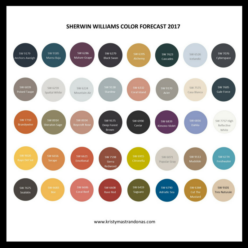 2017 Color Forecast For Interior Design Home Decor