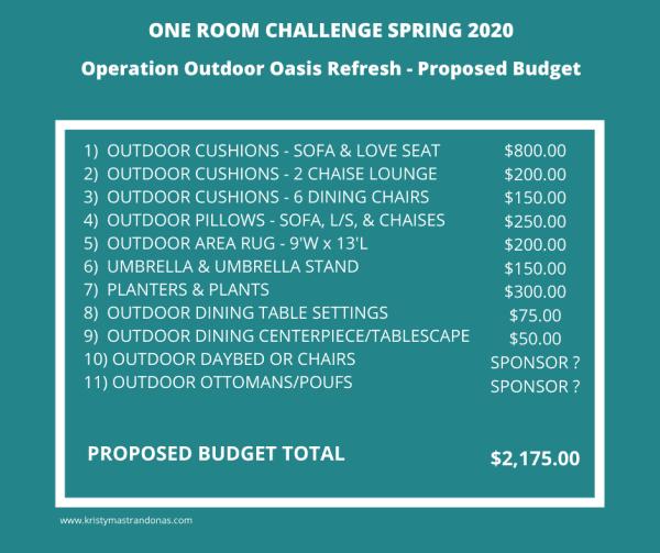 KRISTY-MASTRANDONAS-INTERIOR-DESIGN-STYLING-FLOWER-MOUND-TX-ORC-SPRING-2020-WEEK-2-OPERATION-OUTDOOR-OASIS-REFRESH-Proposed-Budget-Breakdown